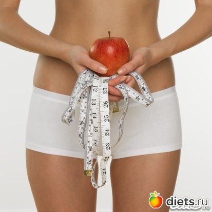 Фитнес диета для сжигания жира, тренировки и питание для