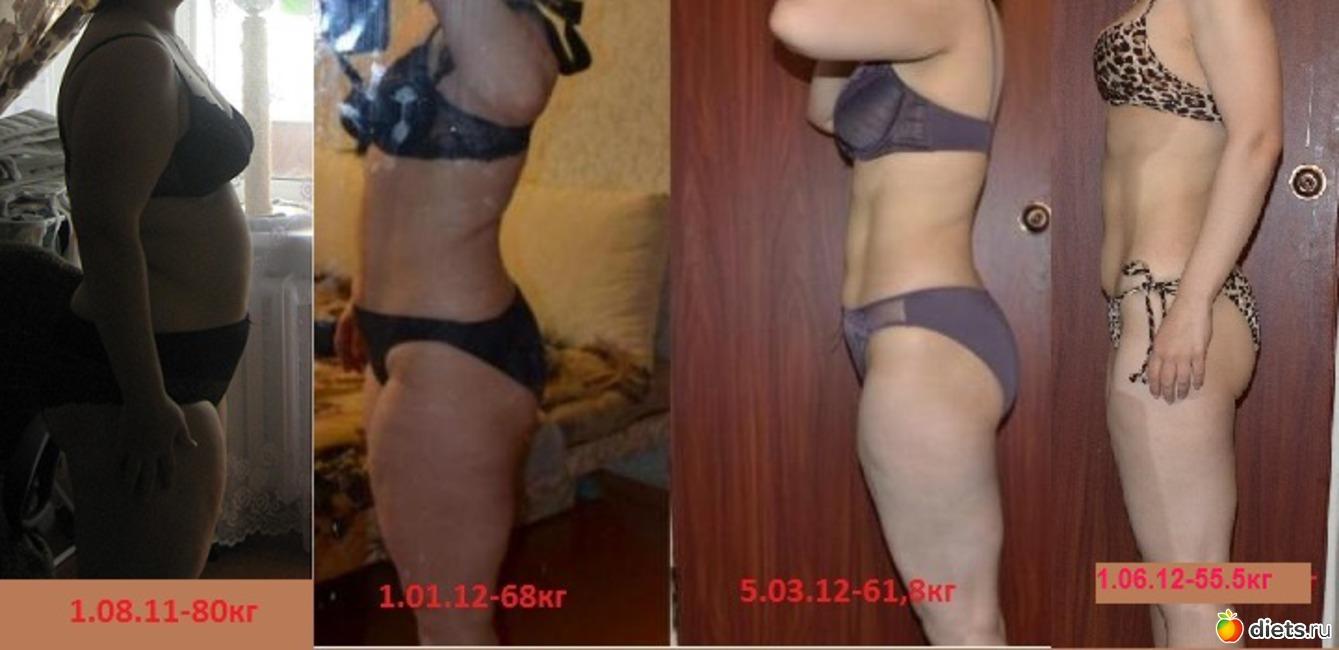 Ходьба для похудения Ходить худеть!