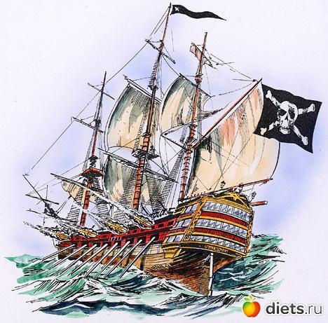 История пиратства в карибском море: : дневники - на diets.ru.
