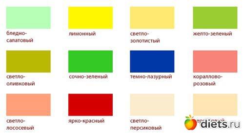 C каким цветом сочетается бирюзовый: звездные примеры 82