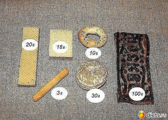 37 фото: Полезности (продукты в граммах)