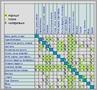 таблица сочетания продуктов_2