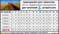 Таблица приседов
