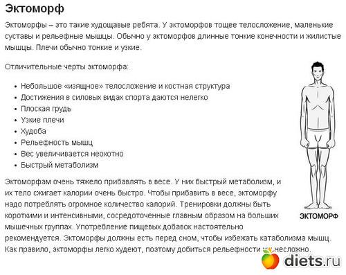 диета для набора мышечной массы эктоморфа