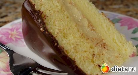 проверенные рецепты тортов