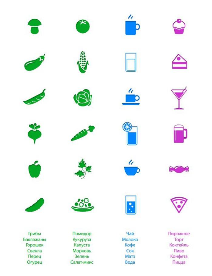Сайт диеты пятнашки