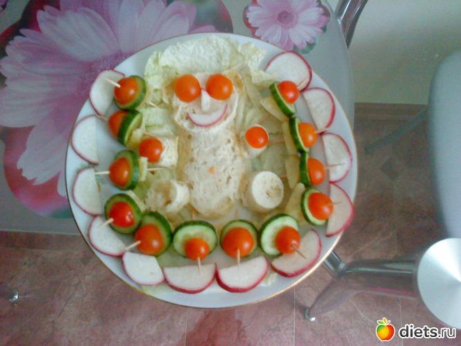 Меню диеты Кима Протасова Худеем вкусно / ежедневное
