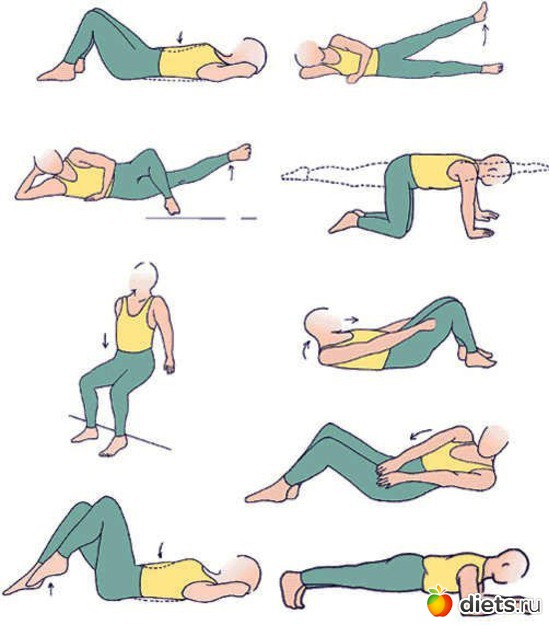 Упражнение на похудения бедер