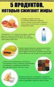 5 продуктов которые сжигают жиры