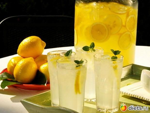 Лимон как средство для похудения