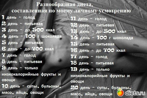 Диета 7 дней голодания