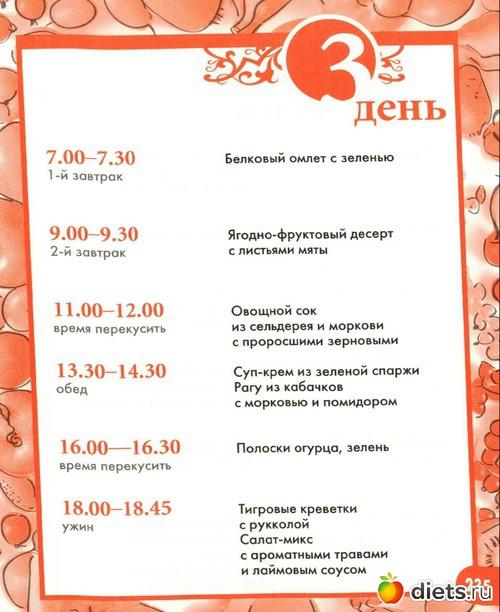 """Меню """"Королевский рацион"""" на 800 ккал   Дневники - на Diets.ru"""