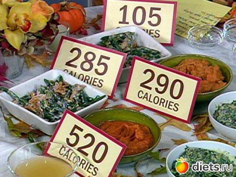 подсчет калорий почему не худею