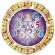 Как рассчитать личный цикл нового года