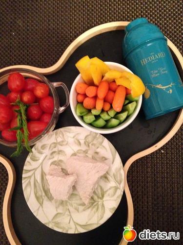 Американская диета Ужин минус Плюсы и минусы диеты