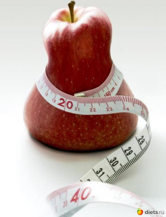 Яблочная диета для похудения на 7 дней Меню, отзывы