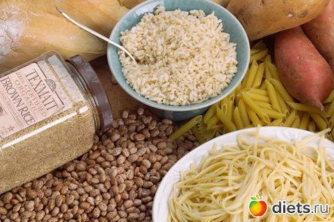 Белково-углеводное чередование диета БУЧ для похудения