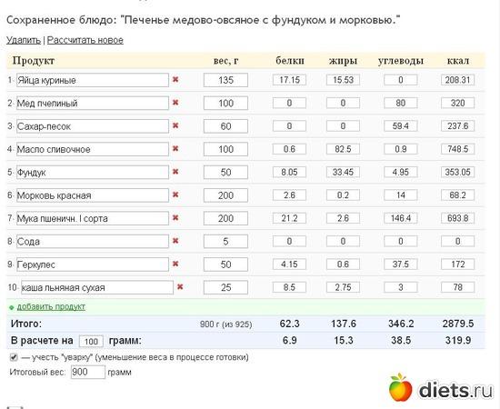 Печенье медово-овсяное с фундуком и морковью., альбом: рецепты с БЖУК