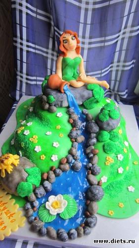 97 фото: Мои тортики
