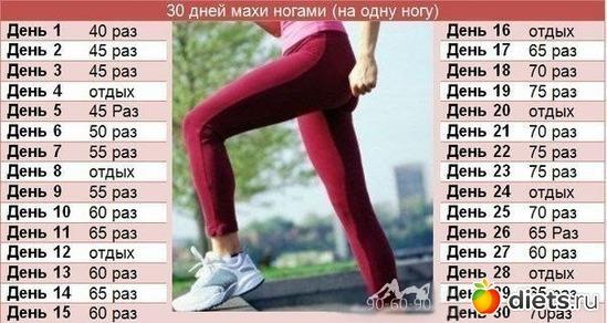 махи ногами, альбом: упражнения