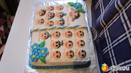 79 фото: Мои тортики