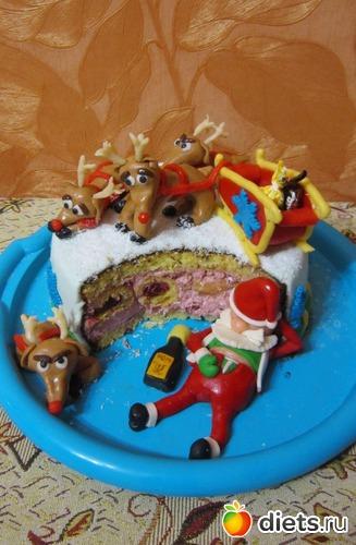84 фото: Мои тортики