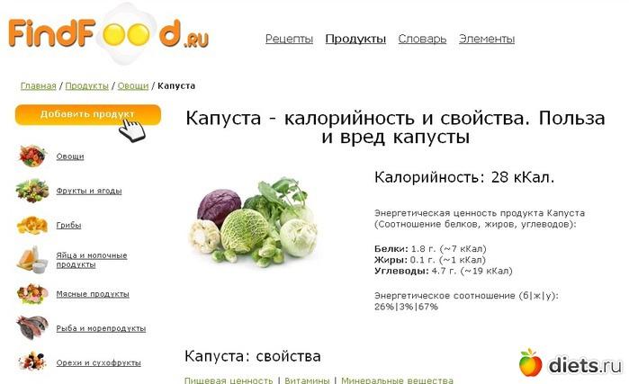 Калорийность квашеной капусты с морковью и маслом