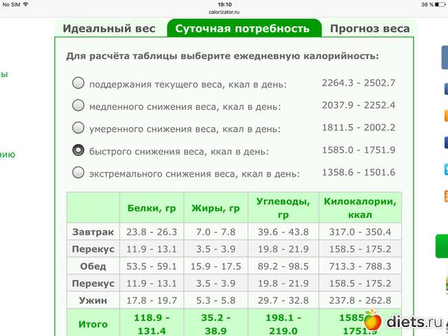 Калькулятор Похудения Количество Времени Онлайн. Калькулятор калорий для похудения