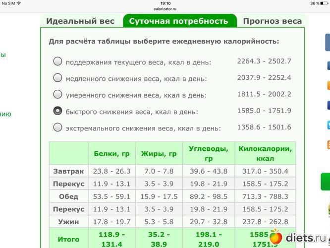 Расчет Кжбу Для Похудения Калькулятор. Калькулятор калорий для похудения онлайн