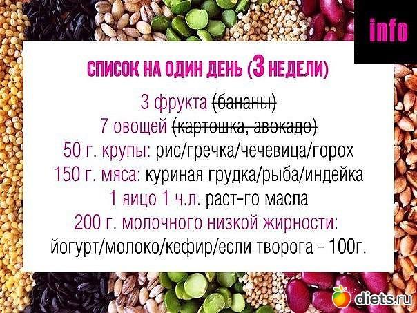 Фруктовая овощная диета меню