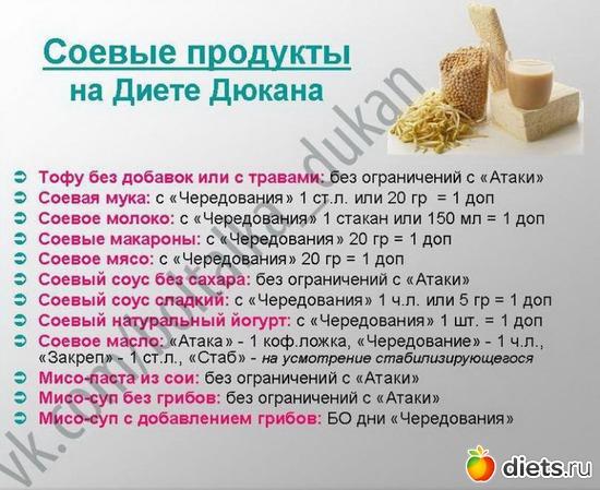 Какие сахарозаменители в диете дюкана