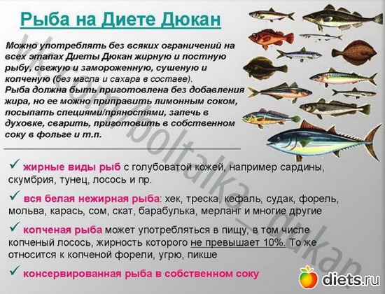 Какая рыба подходит для диеты
