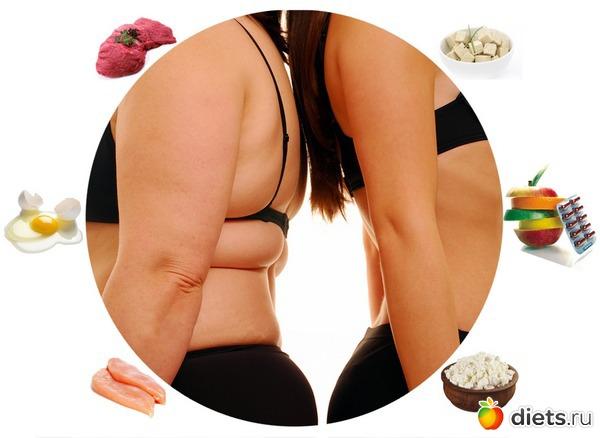 Как быстро похудеть? 5 способов, отзывы