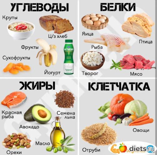 18 фото: полезные и вкусные  рецепты !