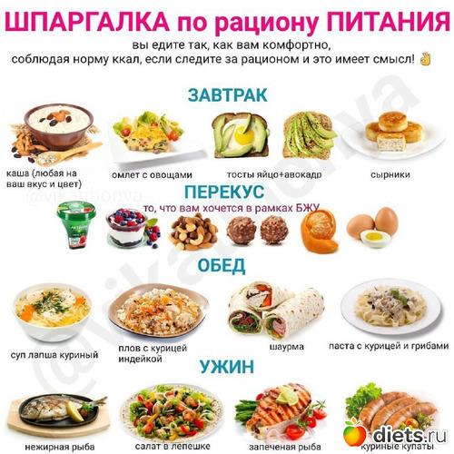 19 фото: полезные и вкусные  рецепты !