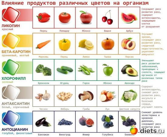 37 фото: полезные и вкусные  рецепты !