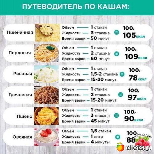 6 фото: полезные и вкусные  рецепты !