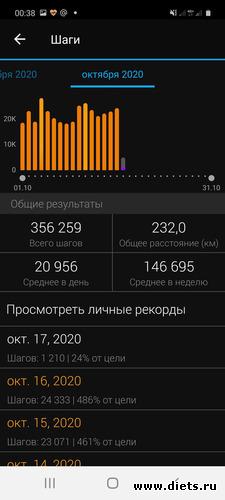 Октябрь 2020_16102020, альбом: Мой миллион