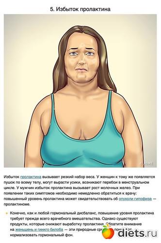 5 фото: Избыточный вес и гормоны