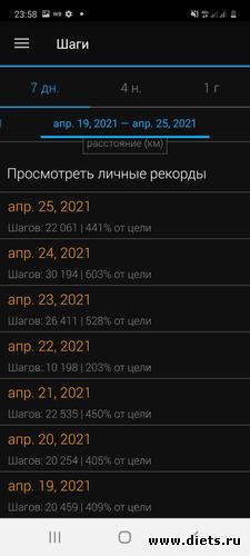 Шаги 19 - 25.04.2021 по дням, альбом: Мой миллион 2021