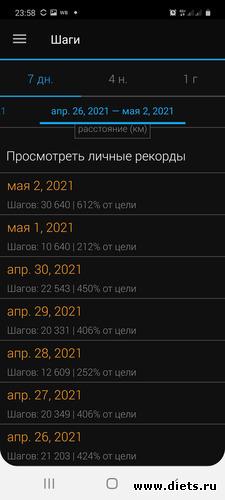 Шаги 26.04 - 02.05.2021 по дням, альбом: Мой миллион 2021